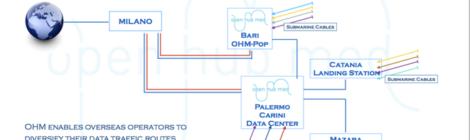 Fastweb ed Open Hub Med