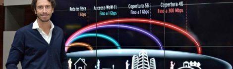 Fastweb è il quinto operatore mobile italiano