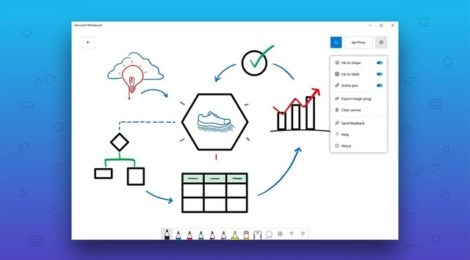 La nuova Microsoft Whiteboard